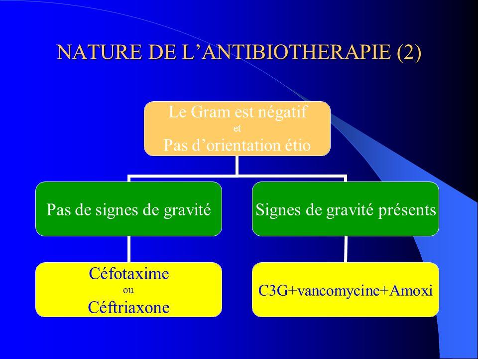 NATURE DE LANTIBIOTHERAPIE (2) Le Gram est négatif et Pas dorientation étio Pas de signes de gravité Céfotaxime ou Céftriaxone Signes de gravité prése