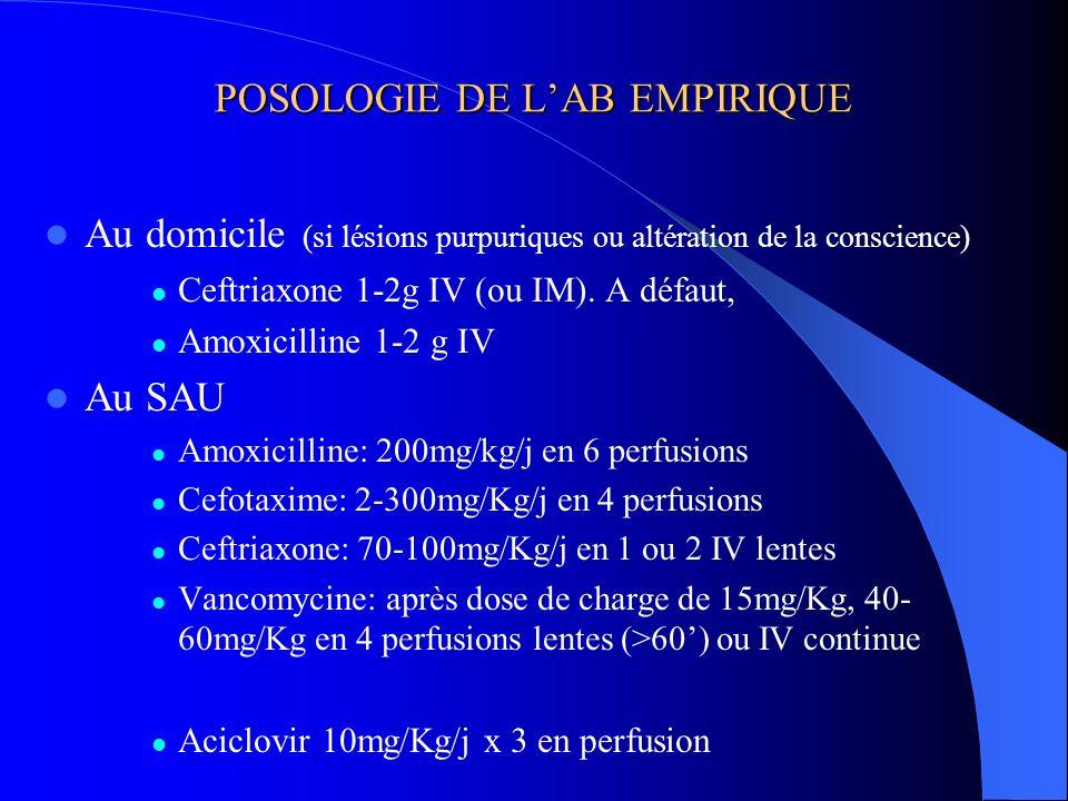 POSOLOGIE DE LAB EMPIRIQUE Au domicile (si lésions purpuriques ou altération de la conscience) Ceftriaxone 1-2g IV (ou IM). A défaut, Amoxicilline 1-2