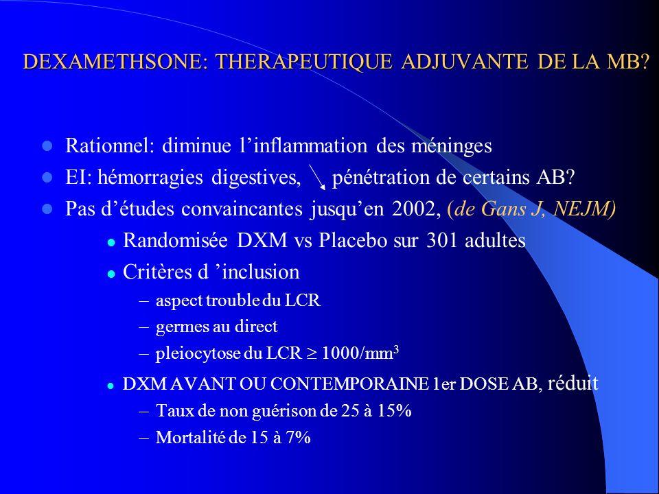 DEXAMETHSONE: THERAPEUTIQUE ADJUVANTE DE LA MB? Rationnel: diminue linflammation des méninges EI: hémorragies digestives, pénétration de certains AB?