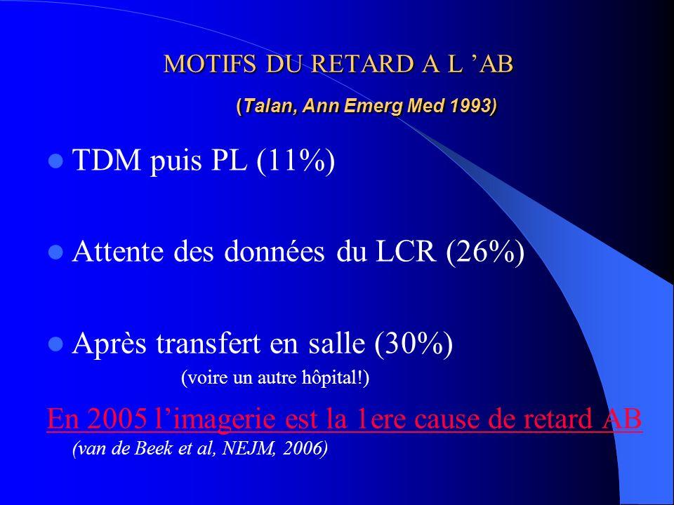 MOTIFS DU RETARD A L AB (Talan, Ann Emerg Med 1993) TDM puis PL (11%) Attente des données du LCR (26%) Après transfert en salle (30%) (voire un autre