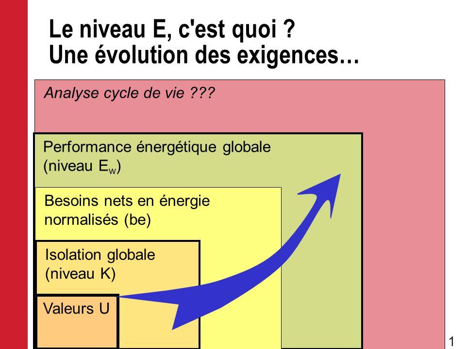 1 Une évolution des exigences… Analyse cycle de vie ??? Performance énergétique globale (niveau E w ) Besoins nets en énergie normalisés (be) Isolatio