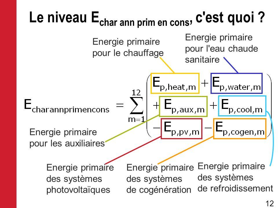 12 Le niveau E char ann prim en cons, c'est quoi ? Energie primaire pour le chauffage Energie primaire pour l'eau chaude sanitaire Energie primaire po