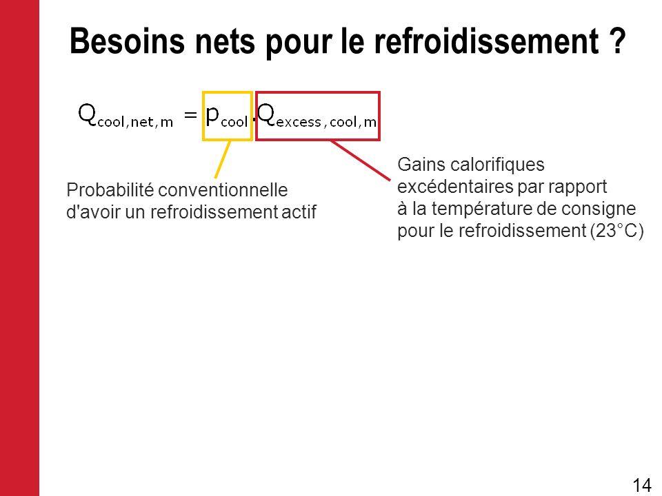 14 Besoins nets pour le refroidissement ? Probabilité conventionnelle d'avoir un refroidissement actif Gains calorifiques excédentaires par rapport à