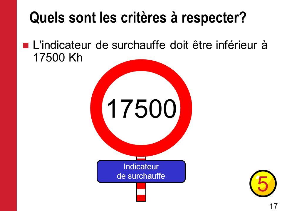 17 Quels sont les critères à respecter? L'indicateur de surchauffe doit être inférieur à 17500 Kh 5 17500 Indicateur de surchauffe