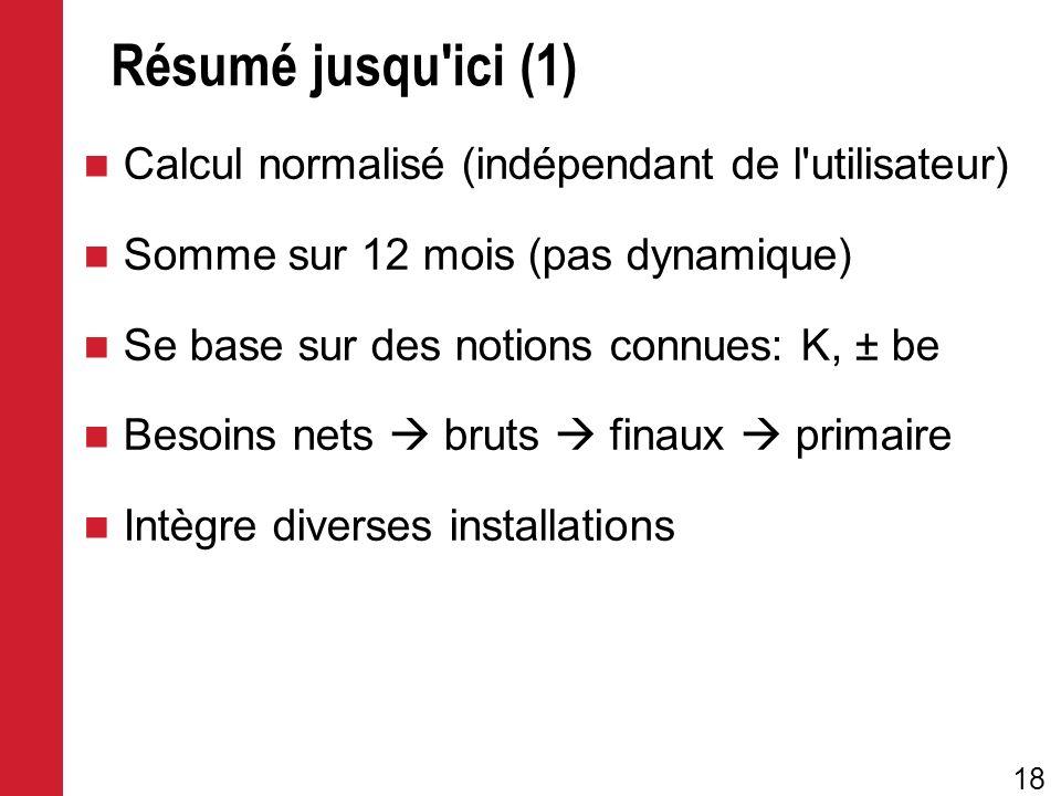 18 Résumé jusqu'ici (1) Calcul normalisé (indépendant de l'utilisateur) Somme sur 12 mois (pas dynamique) Se base sur des notions connues: K, ± be Bes