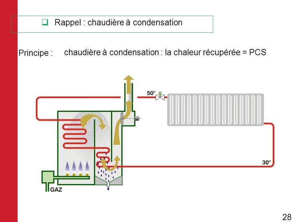 Formation Conseiller en Performance Energétique des Bâtiments Rappel : chaudière à condensation Principe : chaudière classique la chaleur récupérée =