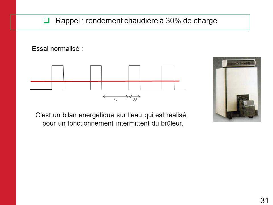 Rappel : rendement chaudière à 30% de charge Essai normalisé : Cest un bilan énergétique sur leau qui est réalisé, pour un fonctionnement intermittent