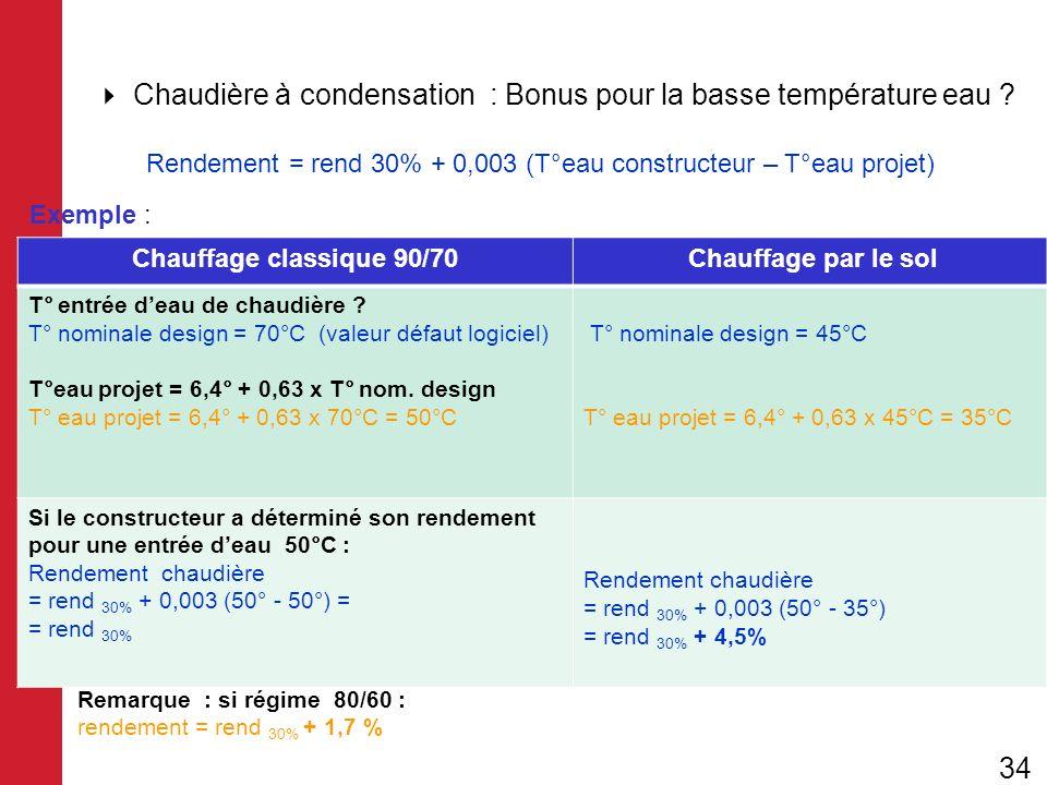 Formation Conseiller en Performance Energétique des Bâtiments Chaudière à condensation : Bonus pour la basse température eau ? Rendement = rend 30% +