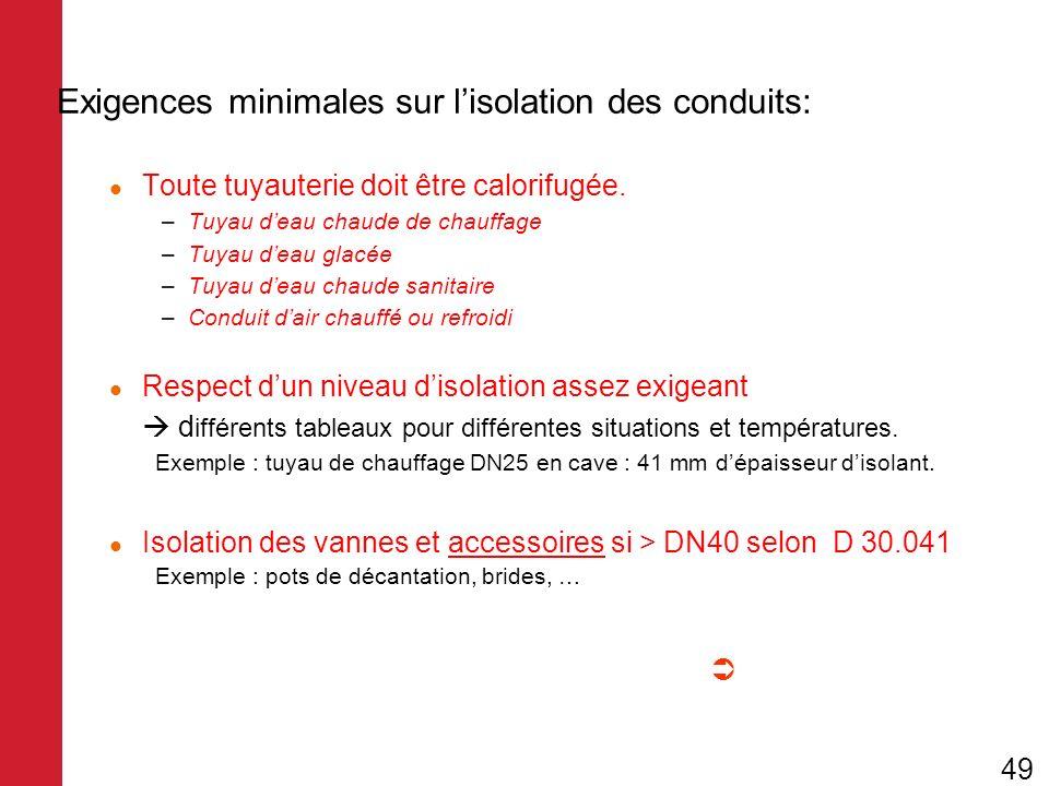 Exigences minimales sur lisolation des conduits: Toute tuyauterie doit être calorifugée. –Tuyau deau chaude de chauffage –Tuyau deau glacée –Tuyau dea