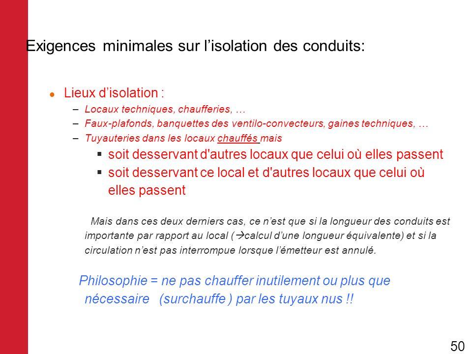 Exigences minimales sur lisolation des conduits: Lieux disolation : –Locaux techniques, chaufferies, … –Faux-plafonds, banquettes des ventilo-convecte