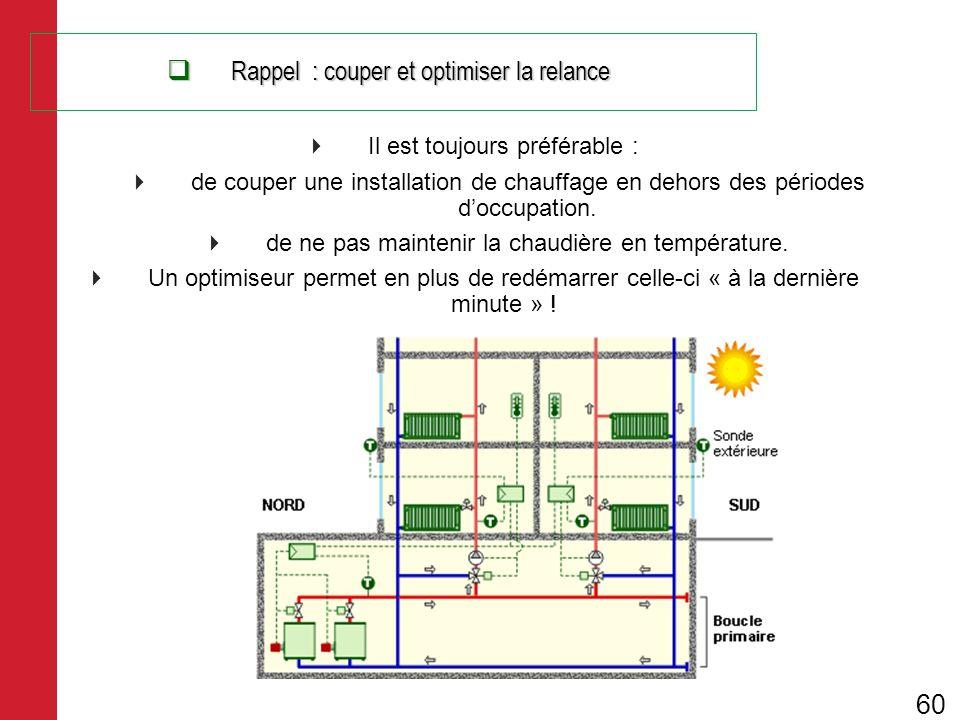 Rappel : couper et optimiser la relance Rappel : couper et optimiser la relance Il est toujours préférable : de couper une installation de chauffage e