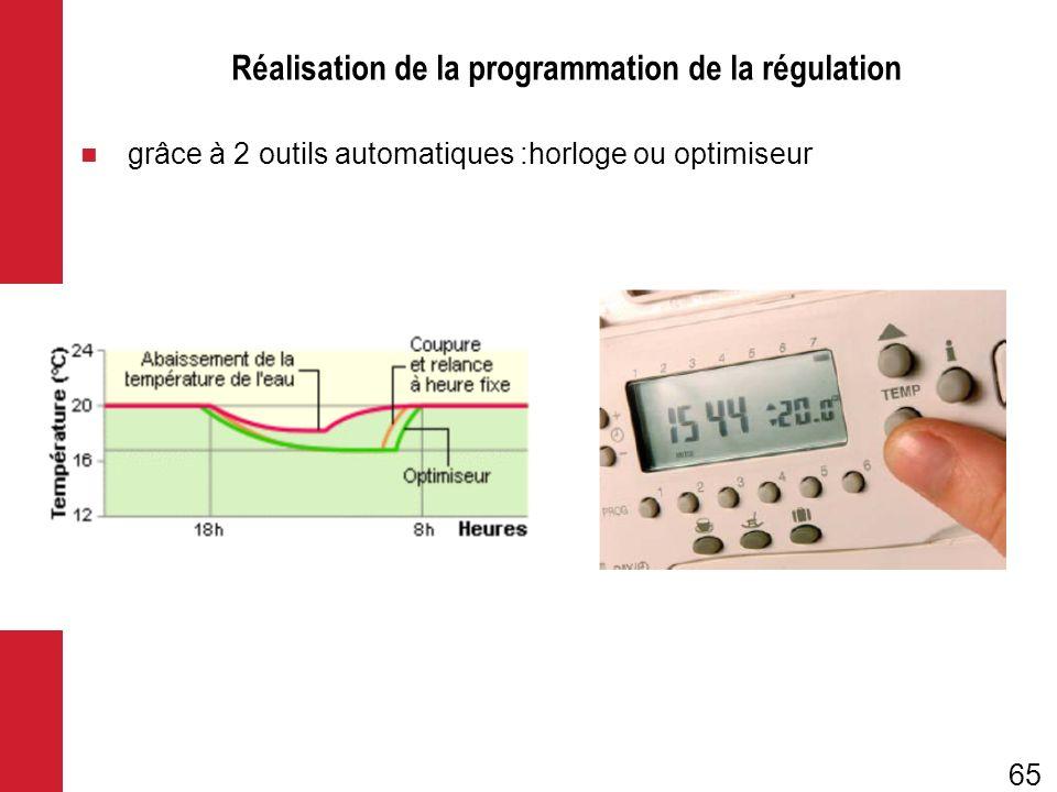 Réalisation de la programmation de la régulation grâce à 2 outils automatiques :horloge ou optimiseur 65