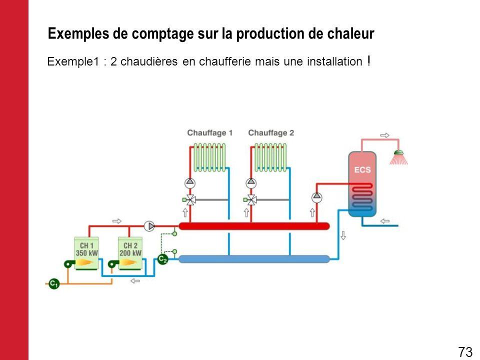 Exemples de comptage sur la production de chaleur Exemple1 : 2 chaudières en chaufferie mais une installation ! 73