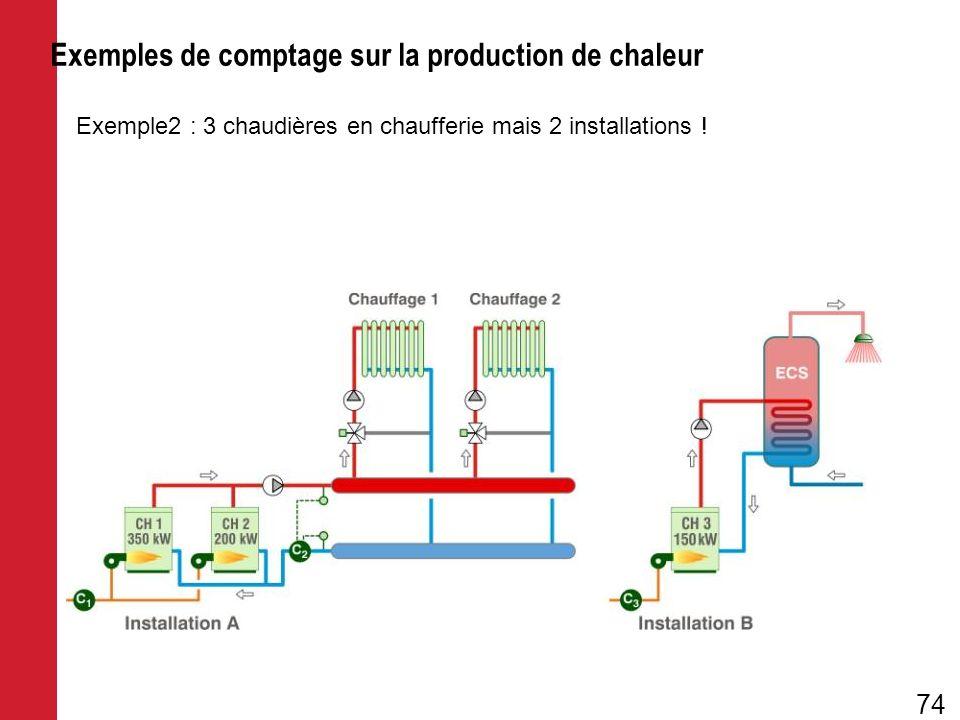 Exemples de comptage sur la production de chaleur Exemple2 : 3 chaudières en chaufferie mais 2 installations ! 74