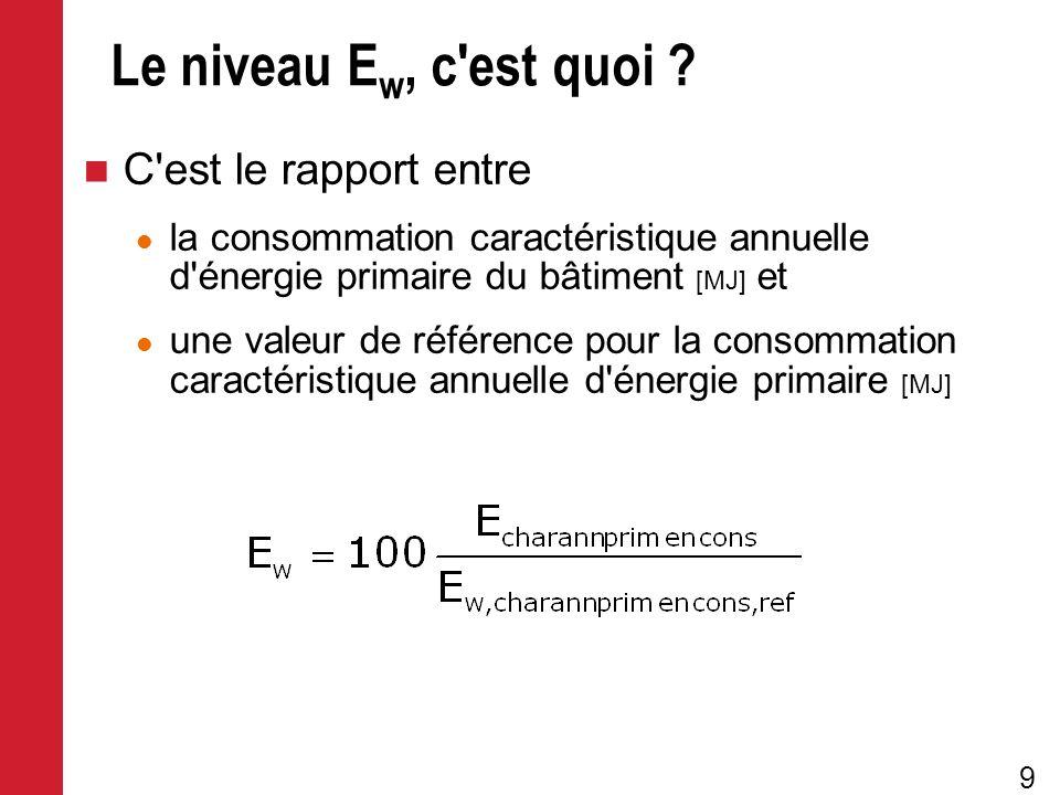 9 C'est le rapport entre la consommation caractéristique annuelle d'énergie primaire du bâtiment [MJ] et une valeur de référence pour la consommation