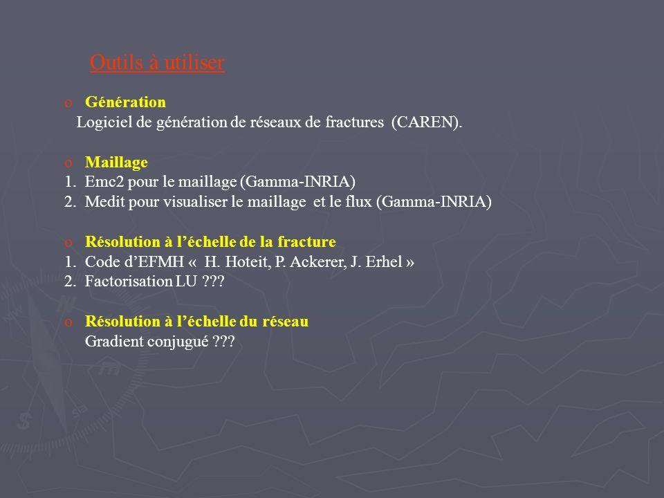 Outils à utiliser oGénération Logiciel de génération de réseaux de fractures (CAREN). oMaillage 1.Emc2 pour le maillage (Gamma-INRIA) 2.Medit pour vis