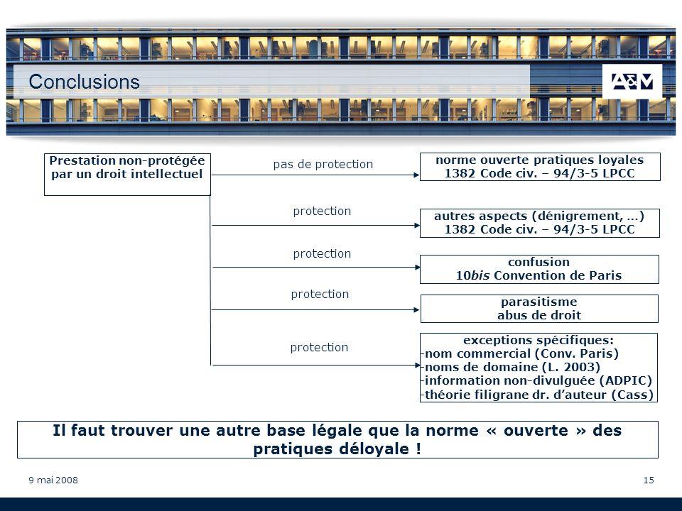 9 mai 200815 Conclusions Prestation non-protégée par un droit intellectuel norme ouverte pratiques loyales 1382 Code civ.