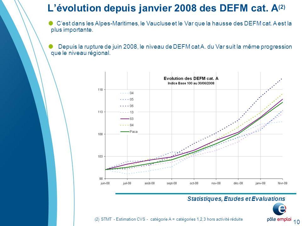 10 Lévolution depuis janvier 2008 des DEFM cat.
