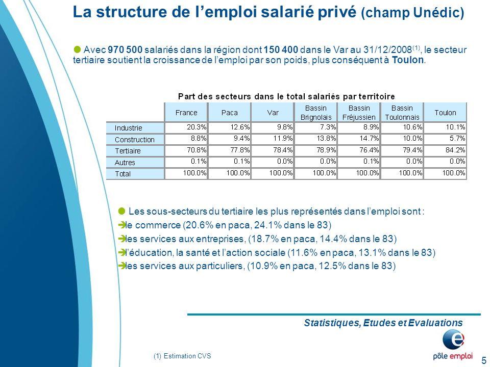 5 La structure de lemploi salarié privé (champ Unédic) Statistiques, Etudes et Evaluations Avec 970 500 salariés dans la région dont 150 400 dans le Var au 31/12/2008 (1), le secteur tertiaire soutient la croissance de lemploi par son poids, plus conséquent à Toulon.