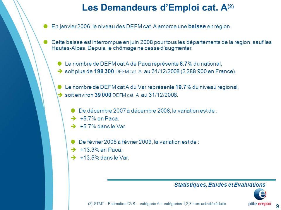 9 Les Demandeurs dEmploi cat.