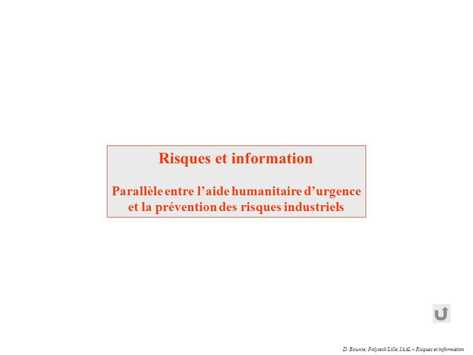 D. Bounie, Polytech'Lille, IAAL – Risques et information Risques et information Parallèle entre laide humanitaire durgence et la prévention des risque