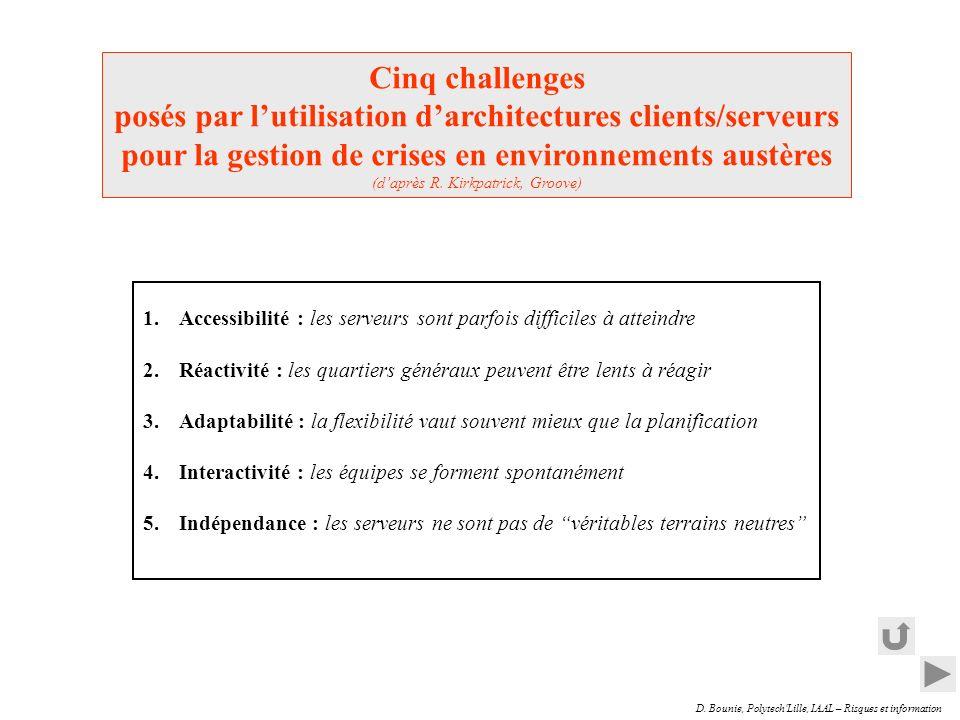 D. Bounie, Polytech'Lille, IAAL – Risques et information Cinq challenges posés par lutilisation darchitectures clients/serveurs pour la gestion de cri