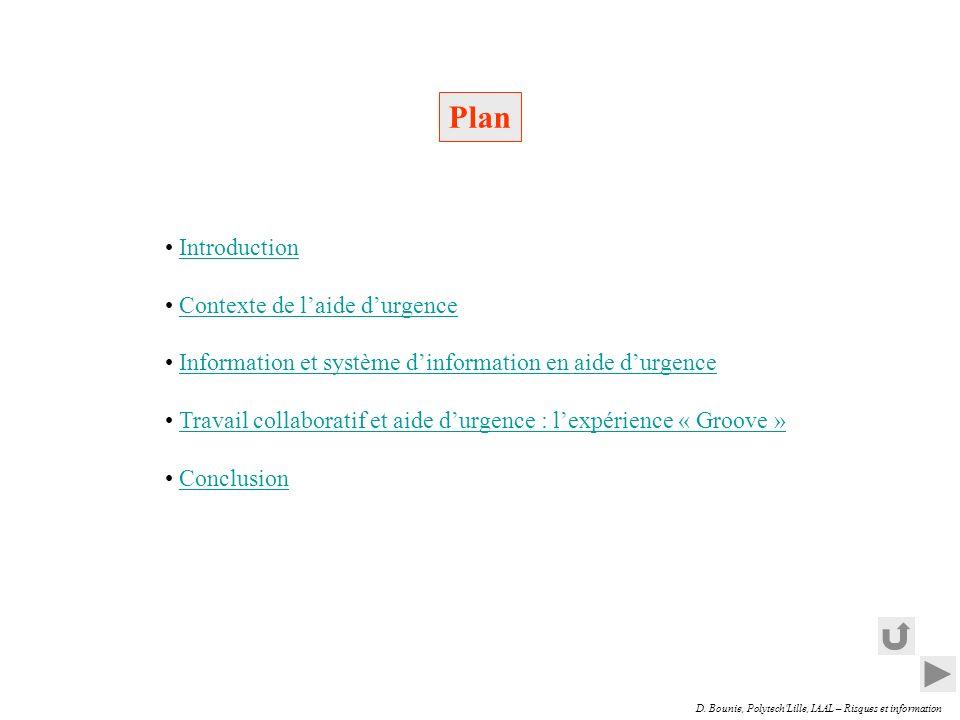 D. Bounie, Polytech'Lille, IAAL – Risques et information Plan Introduction Contexte de laide durgence Information et système dinformation en aide durg