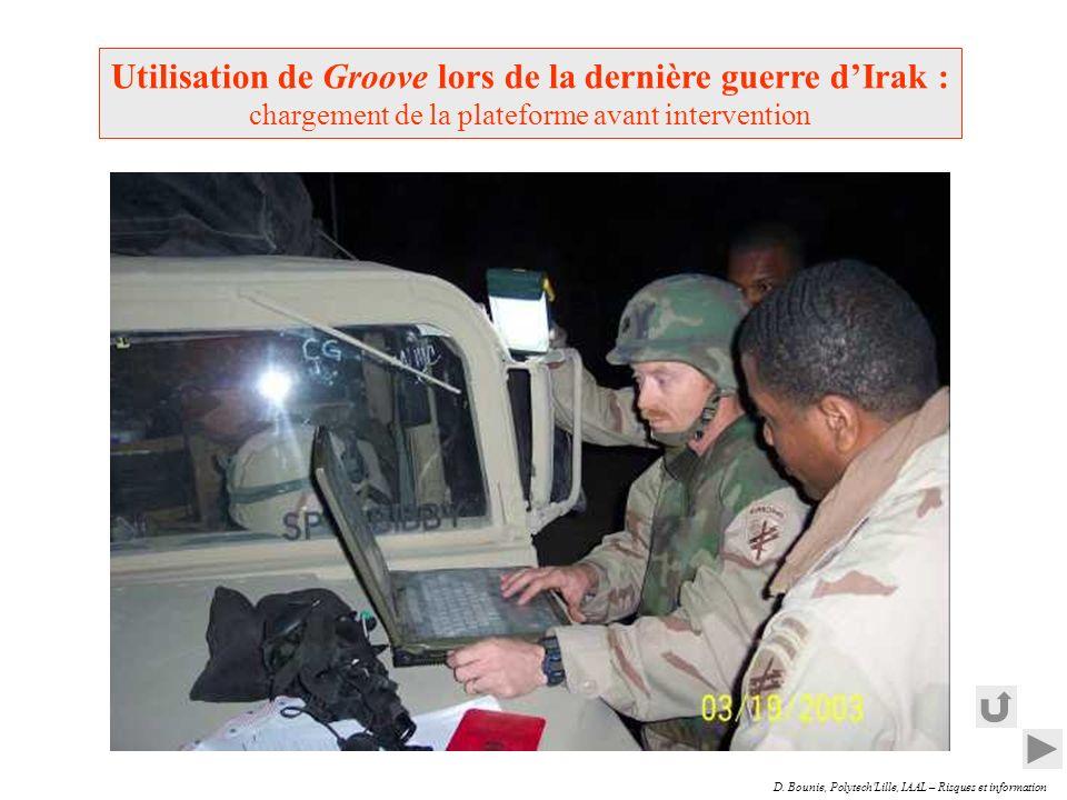 D. Bounie, Polytech'Lille, IAAL – Risques et information Utilisation de Groove lors de la dernière guerre dIrak : chargement de la plateforme avant in