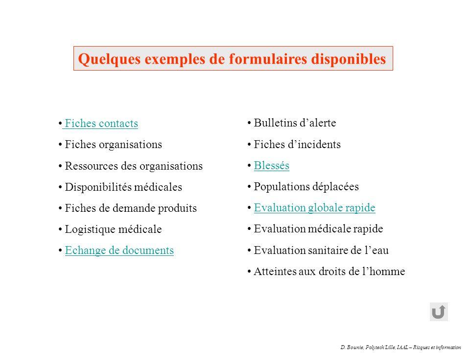 D. Bounie, Polytech'Lille, IAAL – Risques et information Fiches contacts Fiches organisations Ressources des organisations Disponibilités médicales Fi