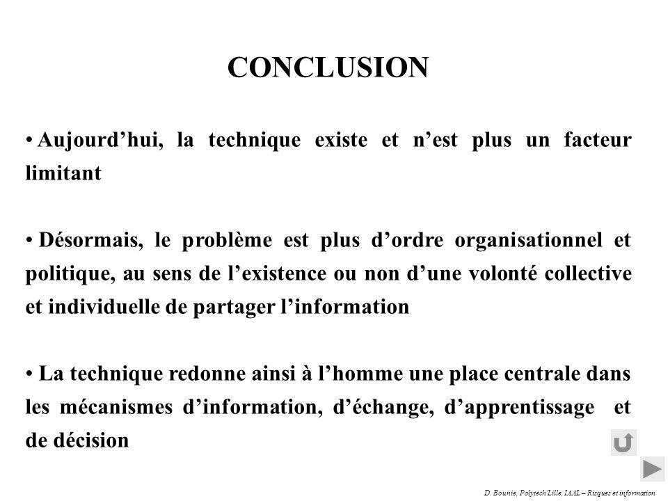 D. Bounie, Polytech'Lille, IAAL – Risques et information CONCLUSION Aujourdhui, la technique existe et nest plus un facteur limitant Désormais, le pro