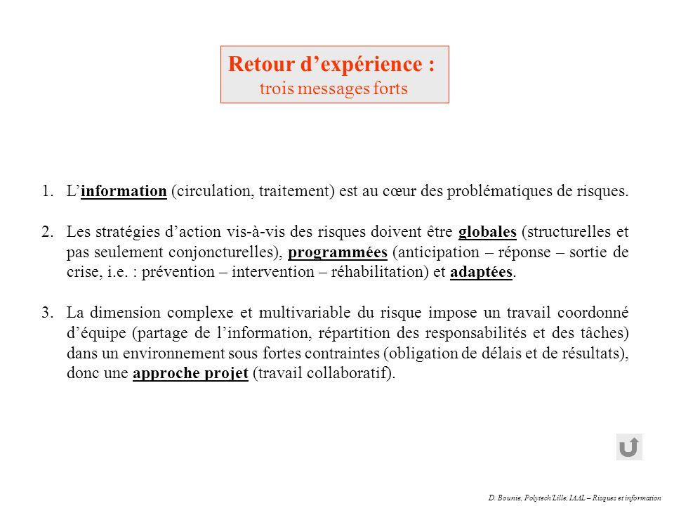 D. Bounie, Polytech'Lille, IAAL – Risques et information 1.Linformation (circulation, traitement) est au cœur des problématiques de risques. 2.Les str