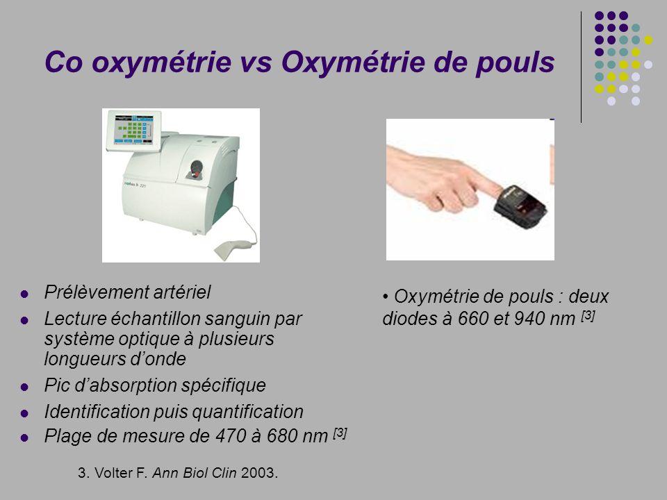 Co oxymétrie vs Oxymétrie de pouls Prélèvement artériel Lecture échantillon sanguin par système optique à plusieurs longueurs donde Pic dabsorption sp