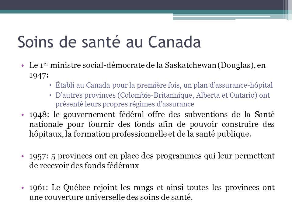 La Loi canadienne sur la santé (ACS) Législation fédérale canadienne présentée par Trudeau Adoptée en 1984 Précise les conditions et critères auxquels doivent se conformer les provinces et territoires.