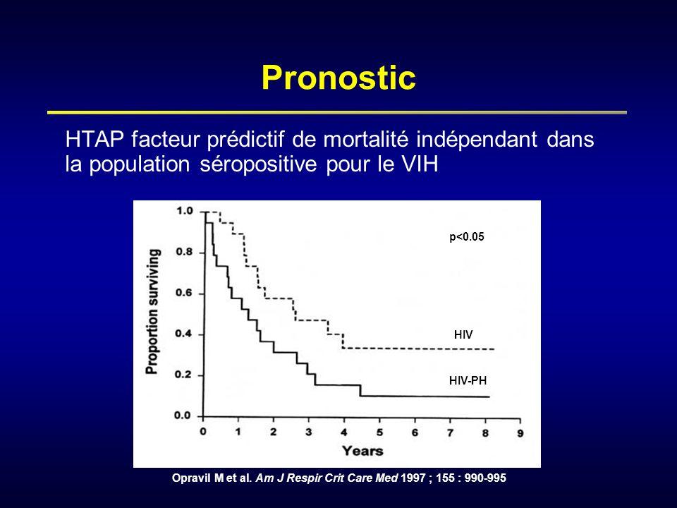 Pronostic HTAP facteur prédictif de mortalité indépendant dans la population séropositive pour le VIH Opravil M et al. Am J Respir Crit Care Med 1997