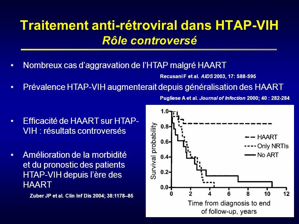 Traitement anti-rétroviral dans HTAP-VIH Rôle controversé Nombreux cas daggravation de lHTAP malgré HAART Recusani F et al. AIDS 2003, 17: S88-S95 Pré