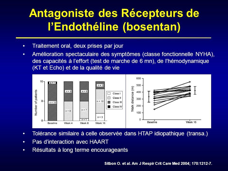 Antagoniste des Récepteurs de lEndothéline (bosentan) Traitement oral, deux prises par jour Amélioration spectaculaire des symptômes (classe fonctionn