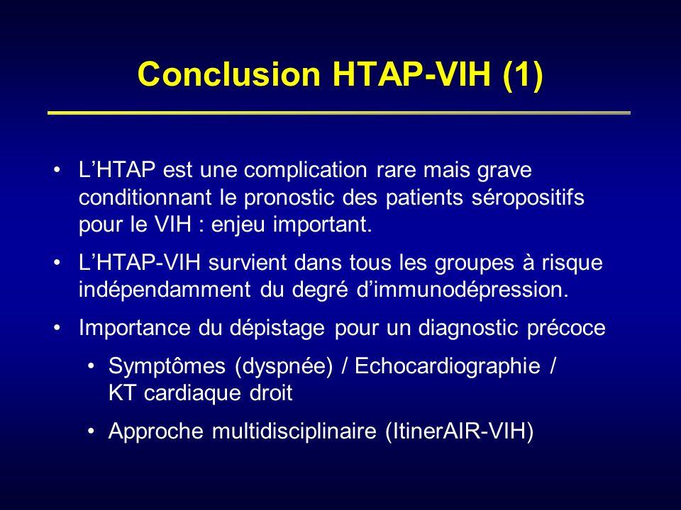 Conclusion HTAP-VIH (1) LHTAP est une complication rare mais grave conditionnant le pronostic des patients séropositifs pour le VIH : enjeu important.