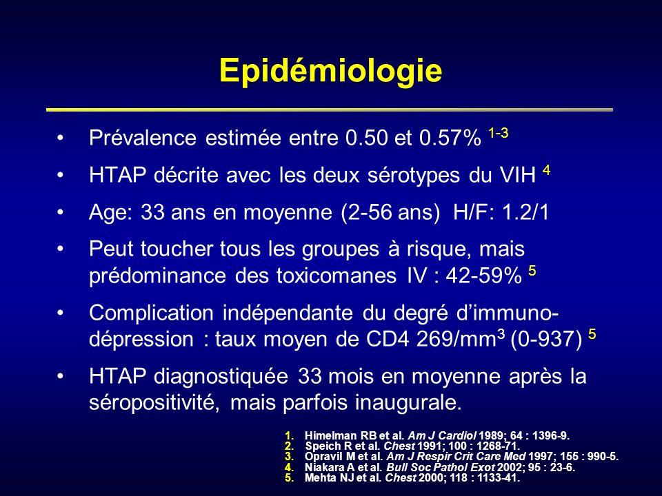 Epidémiologie Prévalence estimée entre 0.50 et 0.57% 1-3 HTAP décrite avec les deux sérotypes du VIH 4 Age: 33 ans en moyenne (2-56 ans) H/F: 1.2/1 Pe