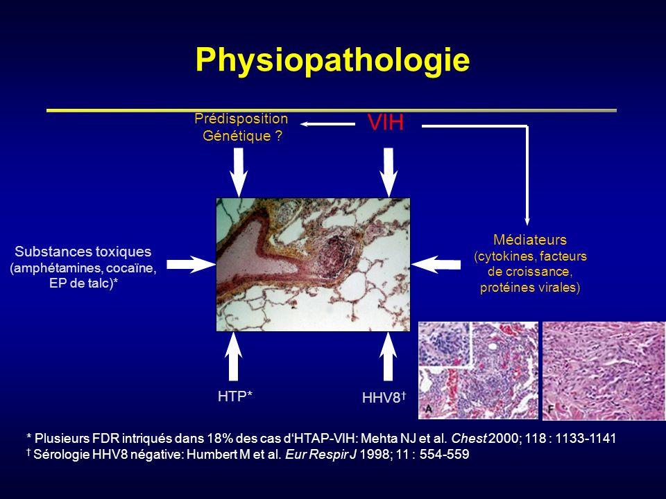 VIH Substances toxiques (amphétamines, cocaïne, EP de talc)* HTP* HHV8 Prédisposition Génétique ? Médiateurs (cytokines, facteurs de croissance, proté