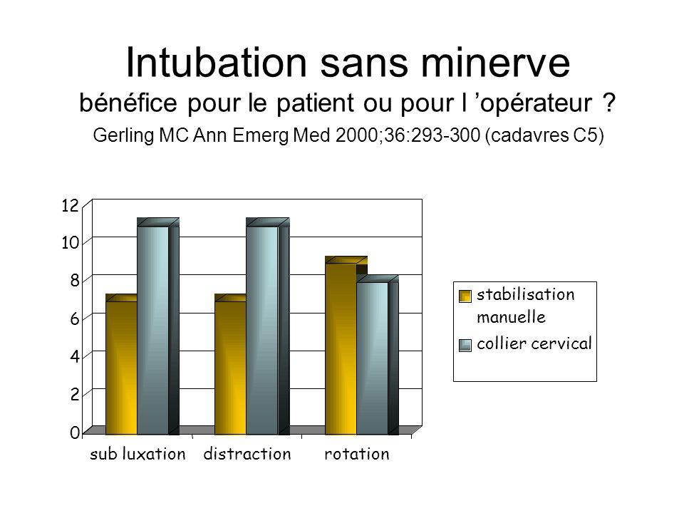 Intubation sans minerve bénéfice pour le patient ou pour l opérateur ? 0 2 4 6 8 10 12 sub luxationdistractionrotation stabilisation manuelle collier