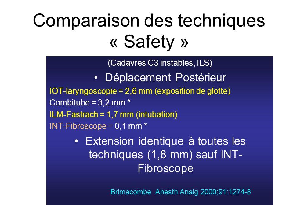 Comparaison des techniques « Safety » (Cadavres C3 instables, ILS) Déplacement Postérieur IOT-laryngoscopie = 2,6 mm (exposition de glotte) Combitube
