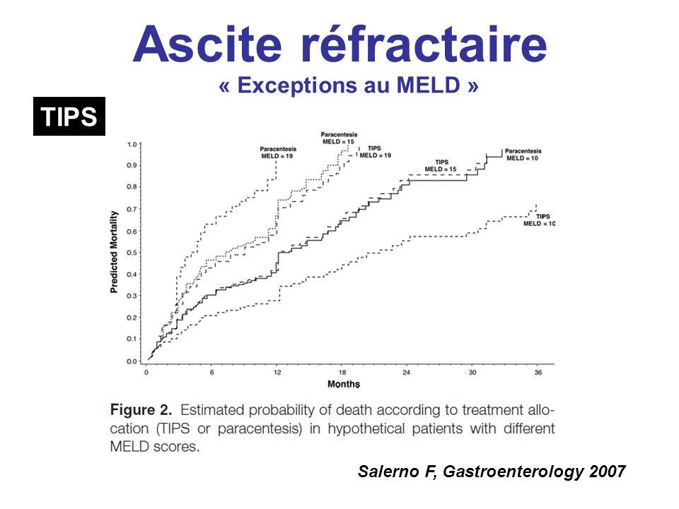 Salerno F, Gastroenterology 2007 Ascite réfractaire TIPS « Exceptions au MELD »