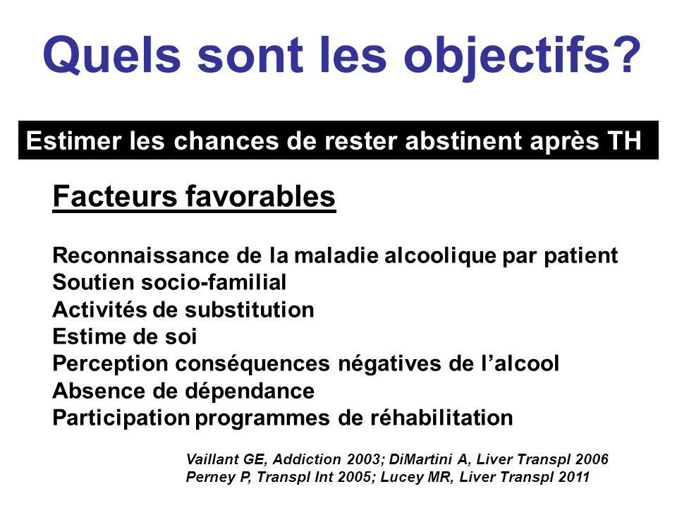 Estimer les chances de rester abstinent après TH Facteurs favorables Reconnaissance de la maladie alcoolique par patient Soutien socio-familial Activi
