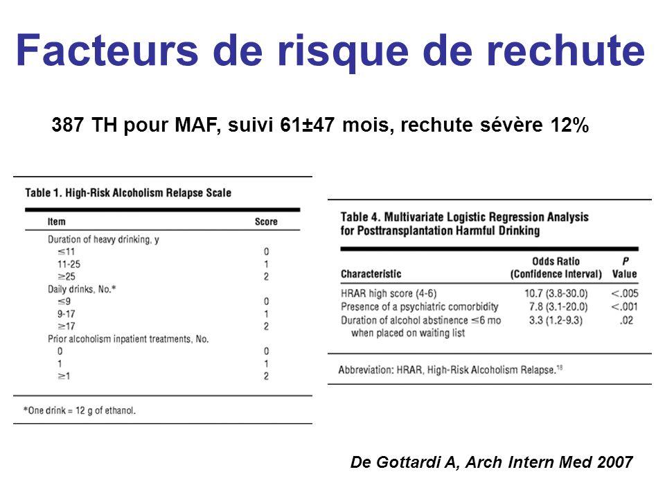 Facteurs de risque de rechute De Gottardi A, Arch Intern Med 2007 387 TH pour MAF, suivi 61±47 mois, rechute sévère 12%