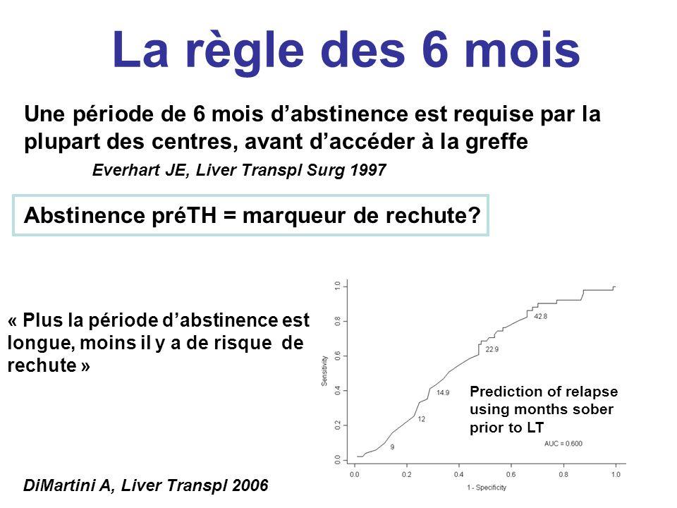 La règle des 6 mois Une période de 6 mois dabstinence est requise par la plupart des centres, avant daccéder à la greffe Everhart JE, Liver Transpl Surg 1997 Abstinence préTH = marqueur de rechute.