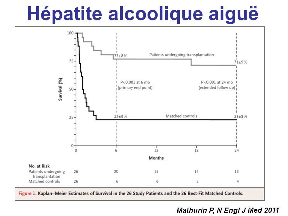 Mathurin P, N Engl J Med 2011 Hépatite alcoolique aiguë