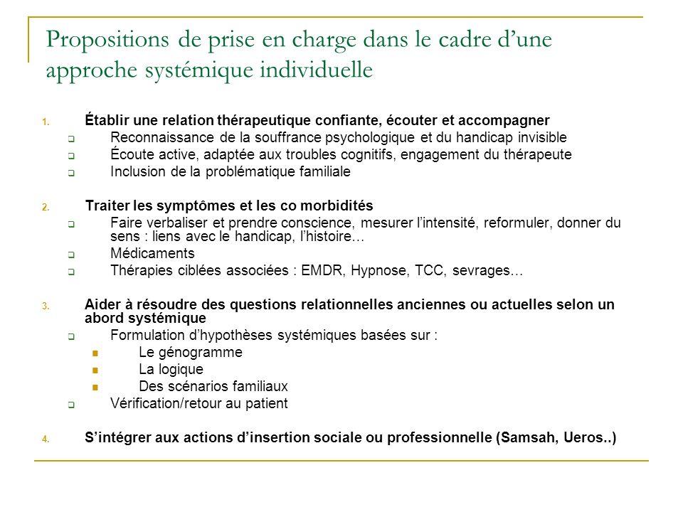 Propositions de prise en charge dans le cadre dune approche systémique individuelle 1. Établir une relation thérapeutique confiante, écouter et accomp