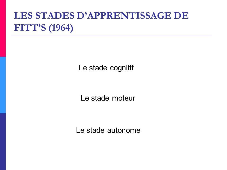 LES STADES DAPPRENTISSAGE DE FITTS (1964) Le stade cognitif Le stade moteur Le stade autonome