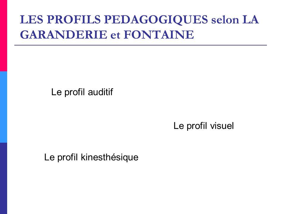 LES PROFILS PEDAGOGIQUES selon LA GARANDERIE et FONTAINE Le profil auditif Le profil visuel Le profil kinesthésique