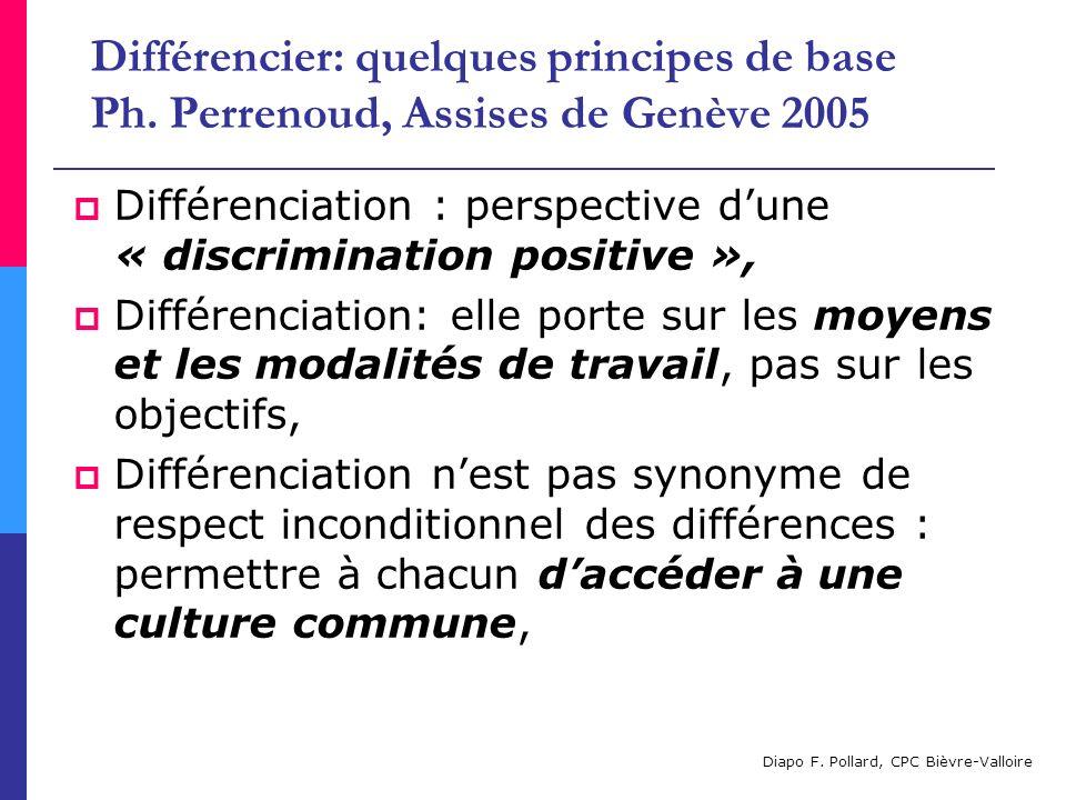 Différencier: quelques principes de base Ph. Perrenoud, Assises de Genève 2005 Différenciation : perspective dune « discrimination positive », Différe